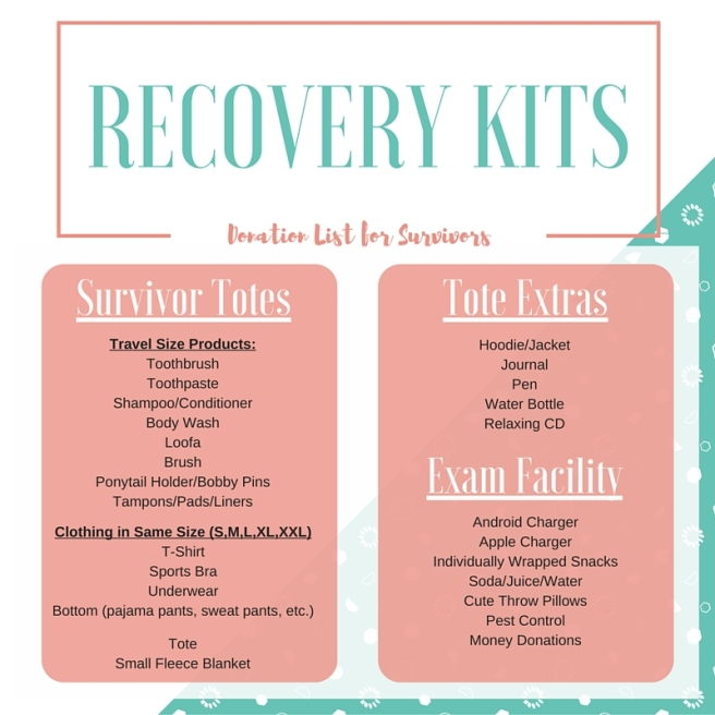 RECOVERY KITS